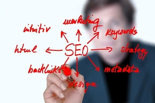 Why Local Business's Need SEO in 2019