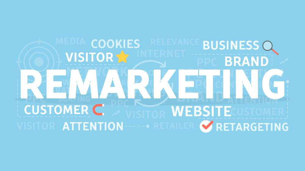 ReMarketing and ReTargeting – What, Why and What Not.