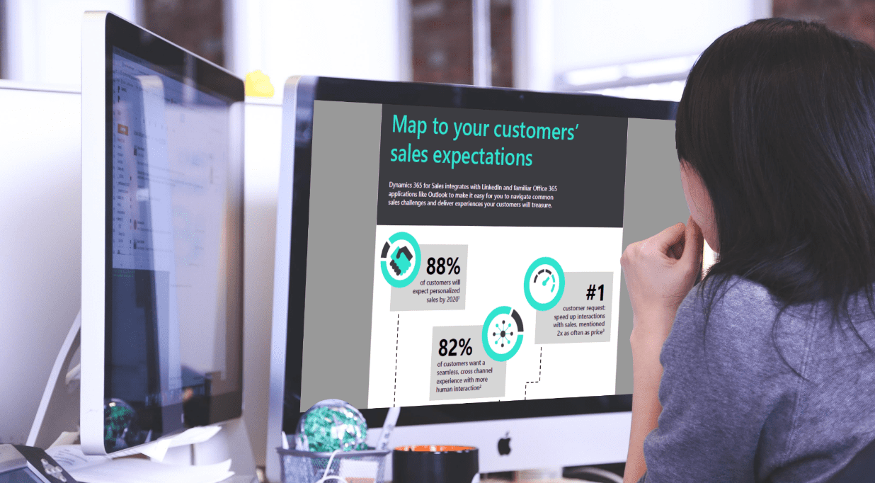 How to map to your customers' sales expectations
