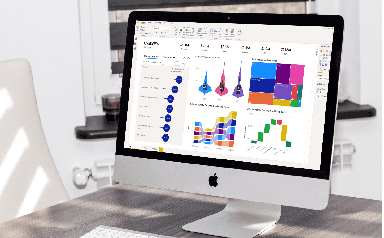 Power BI: Bring Your SMB Business Data to Life